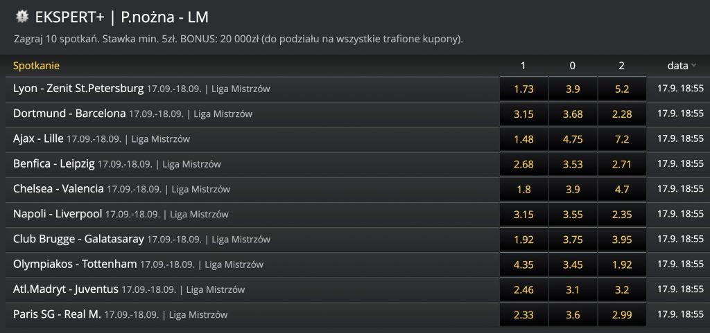 20.000 PLN na Ligę Mistrzów w Fortunie!